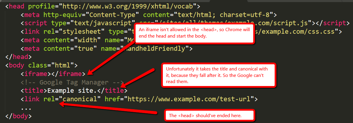 An 8 Point Checklist For Debugging Strange Technical Seo